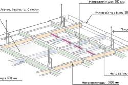 Монтаж подвесной системы