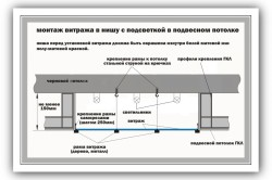 Монтаж витражного потолка
