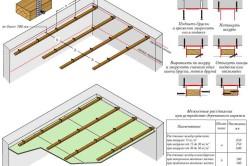 Схема монтажа деревянного каркаса для потолка из гипоскартона