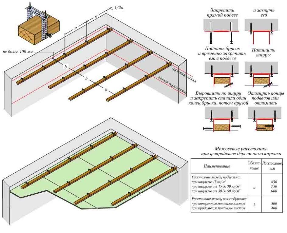 Схема монтажа деревянного
