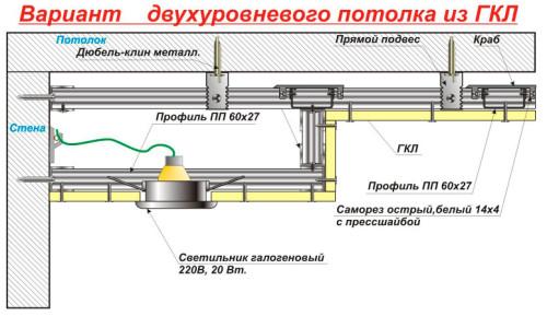 Схема устройства  двухуровневого потолка