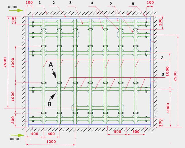 Потолок в коридоре из гипсокартона: этапы монтажа
