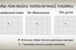 Отделка потолка потолочными плитами