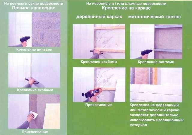 Устройство потолков: натяжные, подвесные, из пвх-панелей.