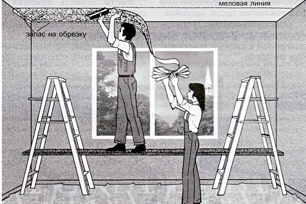 Оклейка потолка обоями вдвоем: обои складываются гармошкой, один человек приклеивает их на потолок, второй - придерживает оставшийся участок листа внизу.