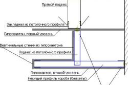 Схема простого двухуровневого потолка