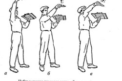 Нанесение штукатурки на потолок: через плечо, над собой и от себя.