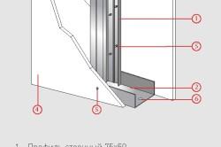 Структура  каркаса для стены из гипоскартона