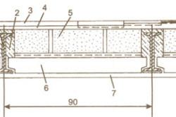 Структура перекрытия из двутавровых балок