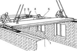 Схема укладки плит прекрытия