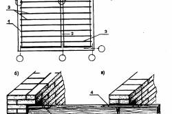 Устройство деревянного перекрытия