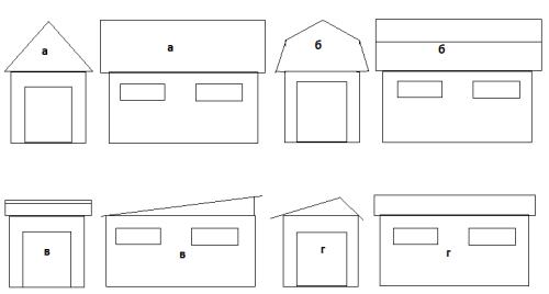 Виды гаражных крыш
