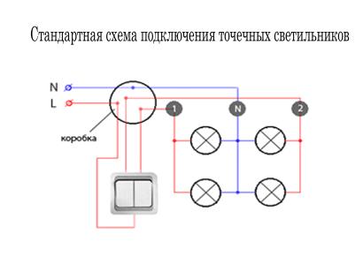 Разводка электрических кабелей для точечных светильников