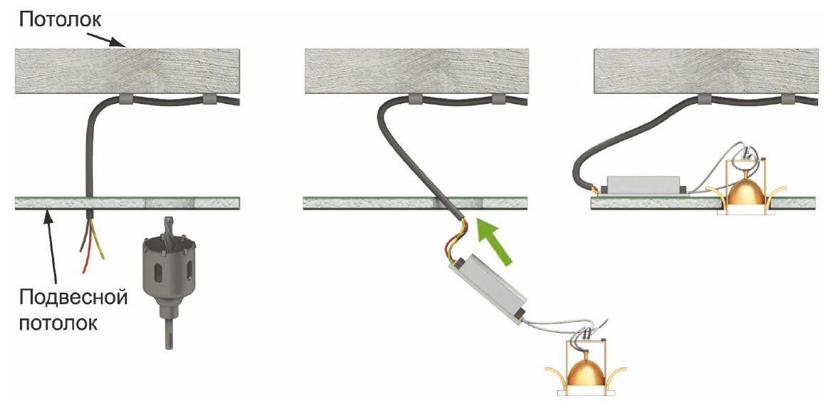 Схема прокладки проводки в