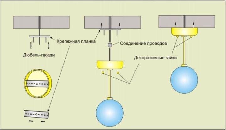 Схема способа крепления люстры