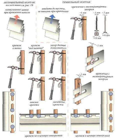 Потолок из сайдинга: как сделать укладку своими руками