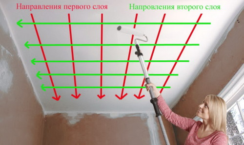 Порядок нанесения слоев краски на потолок