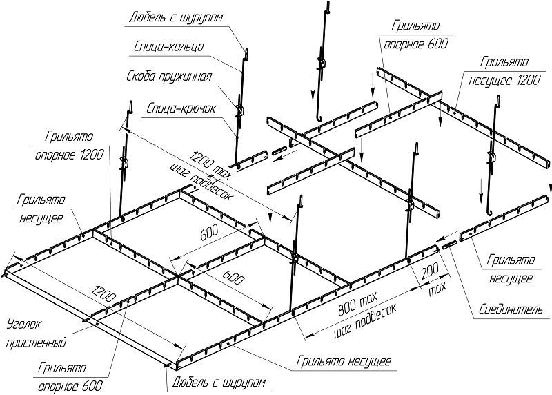 Сборка потолка Грильято