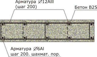 Монолитные железобетонные перекрытия и их изготовление