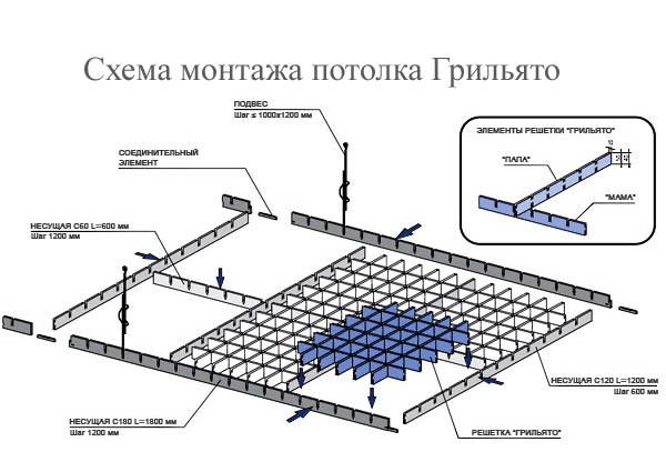 Системы подвесных потолков (типы)