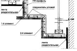 Схема устройства многоуровневого подвесного потолка