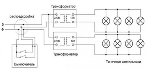 Светодиодные светильники потолочные своими руками: необходимые инструменты