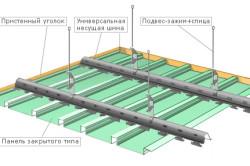 Схема подвесной потолочной системы для ванной