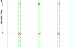 Чертеж реечного подвесного потолка: синий контур - периметр помещения; красные кресты - места крепления стрингера к потолку; зеленый пунктир - стрингер