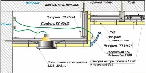 Подвесные потолки из гипсокартона своими руками с подсветкой: варианты устройства