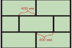 Схема размещения листов гипсокартона