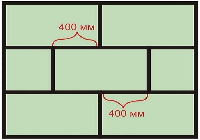 Потолки из гипсокартона: монтаж