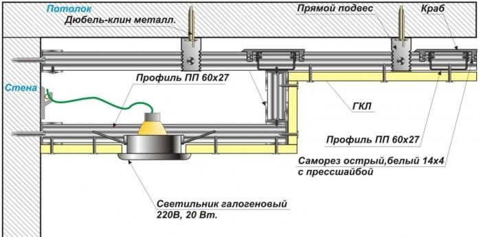 Схема монтажа подсветки потолка своими руками