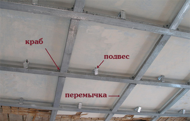 Потолок из гипсокартона: инструкция по монтажу