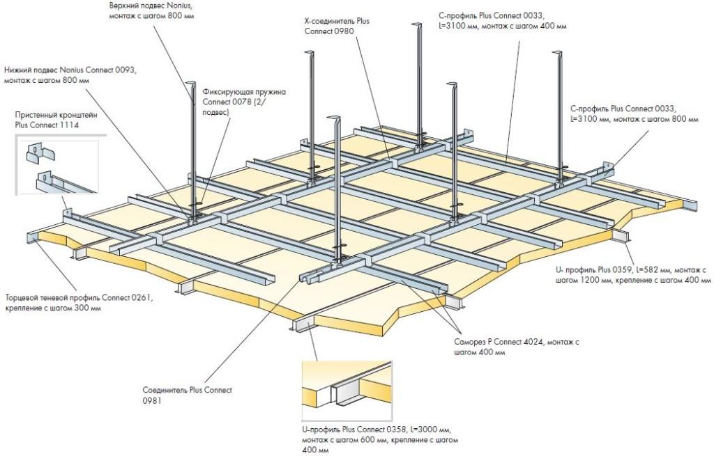 Как установить подвесной потолок: технология, материалы, инструменты
