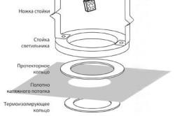 Схема монтажа точечного светильника на натяжной потолок
