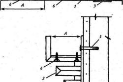 Схема декоративного потолка ГКЛ