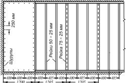 Схема гипсокартонного потолка в ванной