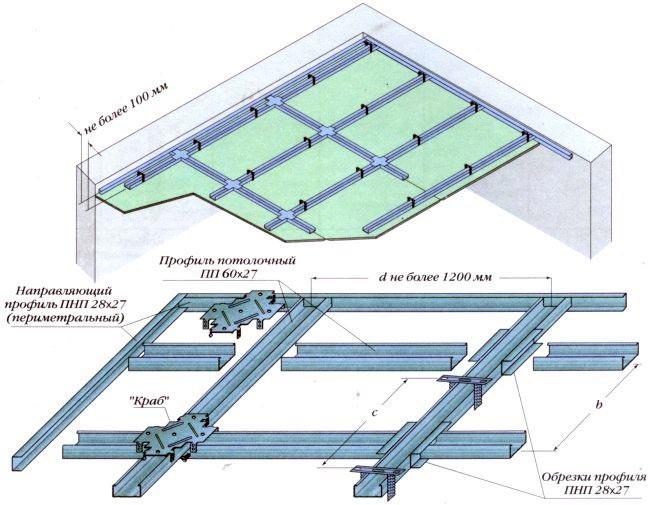 Схема каркаса для потолка из гипсокартона