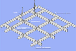 Схема каркаса пробкового потолка