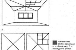 Схема клеевого потолка