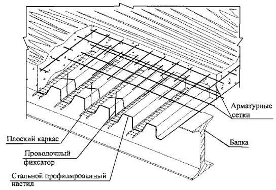 Схема конструкции монолитного