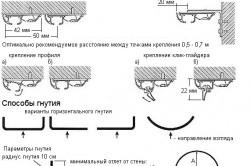 Схема крепления карниза для штор