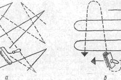 Схема методов окраски потолка валиком