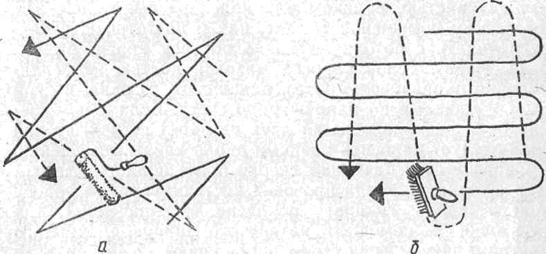 Схема методов окраски потолка