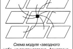 Схема модуля звездное небо