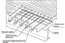 Схема монолитного перекрытия по профнастилу