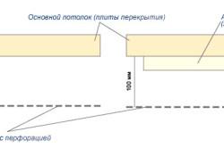 Схема монтажа акустических подвесных потолков