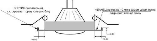 Схема монтажа люстры на натяжной потолок