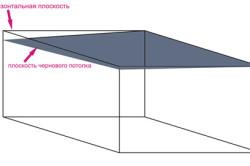 Схема монтажа подвесного реечного потолка