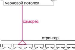 Схема монтажа подвесного реечного потолка на саморезы